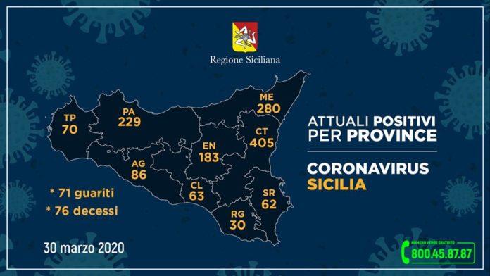 coronavirus sicilia 30 marzo