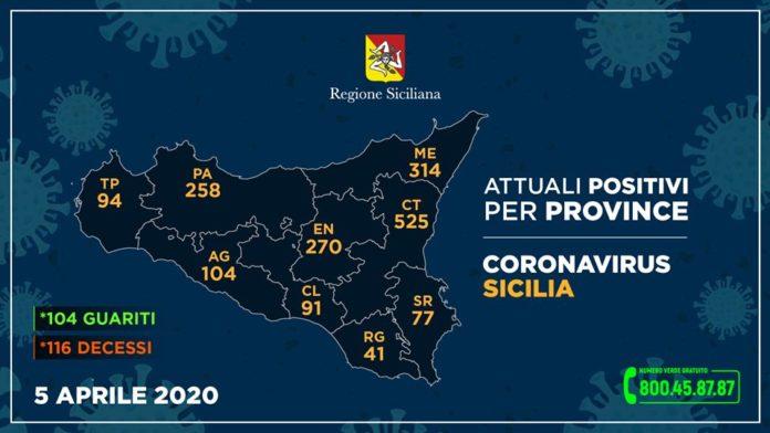 coronavirus sicilia 5 aprile
