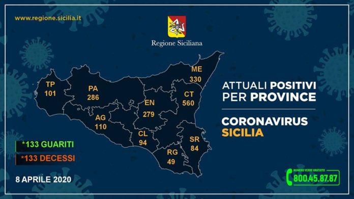 coronavirus sicilia 8 aprile