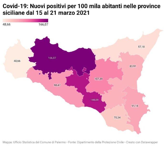 covi 19 - sicilia